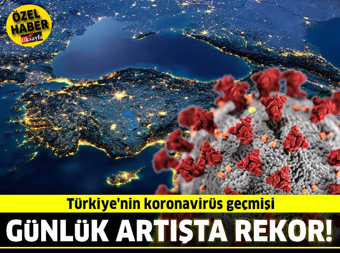 Türkiye'de en fazla koronavirüs vakası hangi gün görüldü? Türkiye'nin koronavirüs geçmişi…