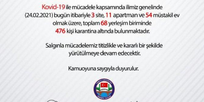 Sakarya'da 68 yerleşim yeri karantinaya alındı