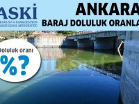 Ankara Baraj Doluluk Oranı 26 Ocak 2020 - ASKİ