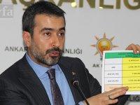 AK Parti Ankara İlçe teşkilatı kongreleri 23 Şubat'ta  başlayacak