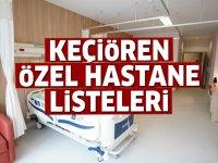 Keçiören Özel Hastane Listesi...Keçiören'deki Özel Hastanelerin Adresleri ve Telefonları 2020