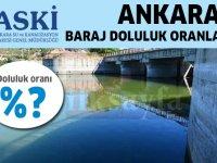 Ankara Baraj Doluluk Oranı 24 Ocak 2021 - ASKİ
