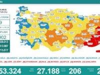Koronavirüs salgınında günlük vaka sayısı 27 bin 188 oldu