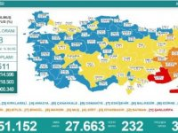 Koronavirüs salgınında günlük vaka sayısı 27 bin 663 oldu