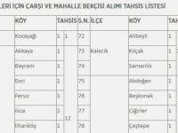 Ankara ve İstanbul'da hangi ilçelere kaç bekçi alınacak?