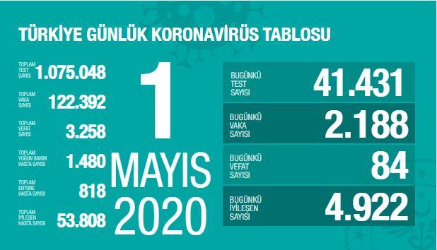 1-mayis-tablo.jpg