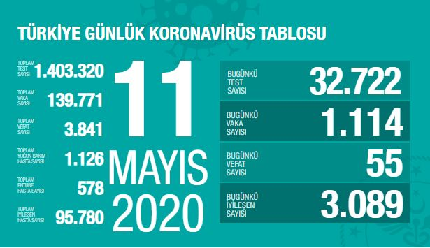 11-mayis-tablo.jpg
