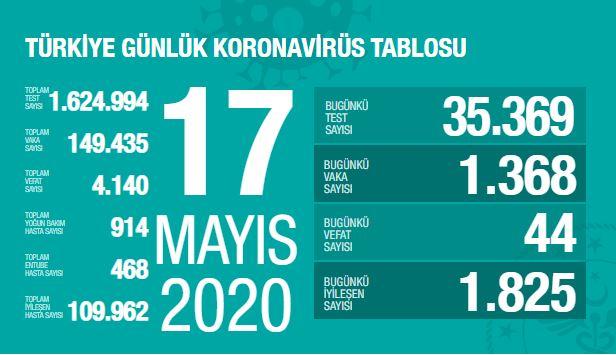 17-mayis-tablo.jpg