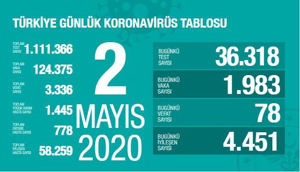2-mayis-tablo.jpg