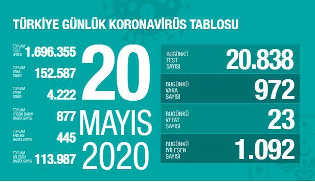 20-mayis-tablo.jpg