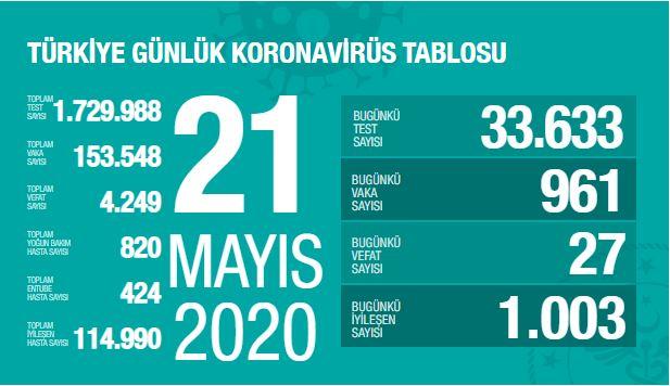 21-mayis-tablo.jpg