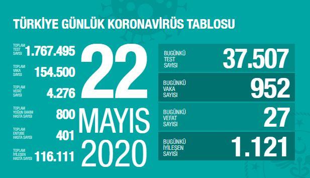 22-mayis-tablo.jpg