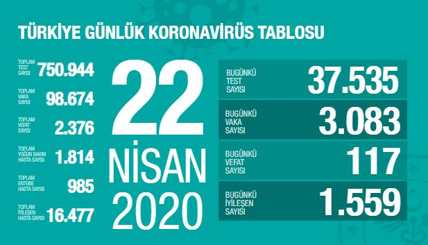 22-nisan-tablo.jpg
