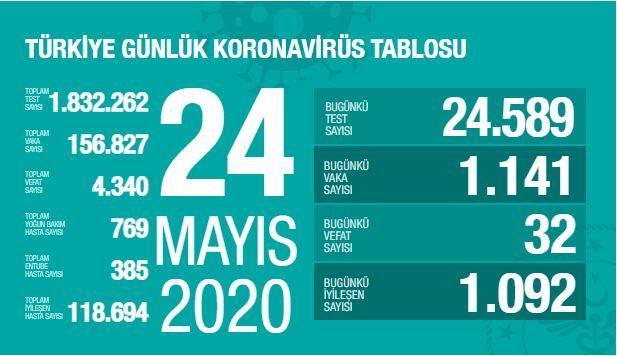 24-mayis-tablo.jpg