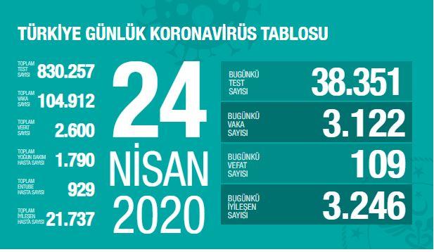 24-nisan-tablo.jpg