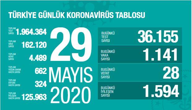 29-mayis-tablo.jpg