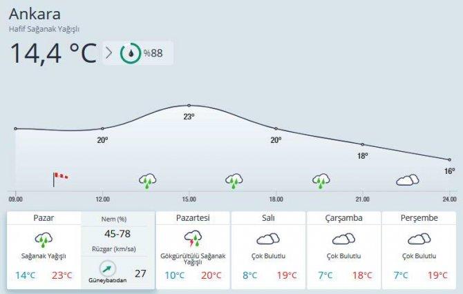ankara-hava-durumu-018.jpg