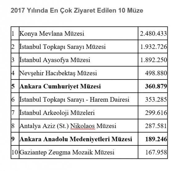 muzeler-2017.jpg